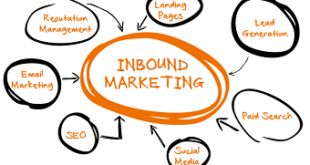 inbound-marketing-graphic
